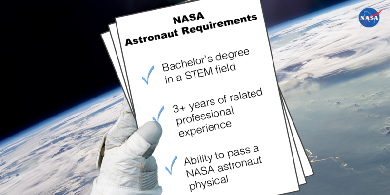 NASA Requirement List