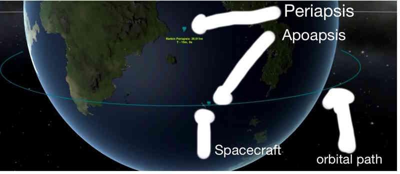 KSP Orbit